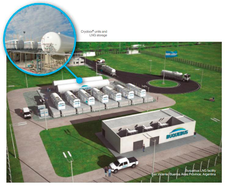 Cryobox LNG storage Galileo Technologies