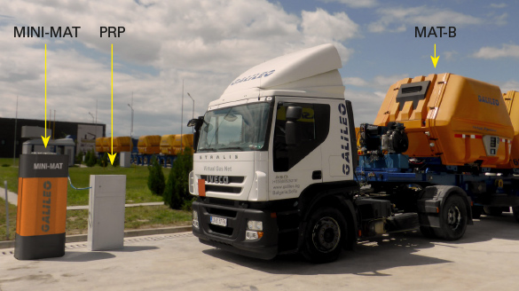 CNG powering homes and businesses in Bulgaria - DGSC